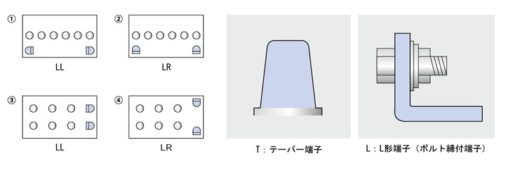 EBバッテリーシリーズ端子種類